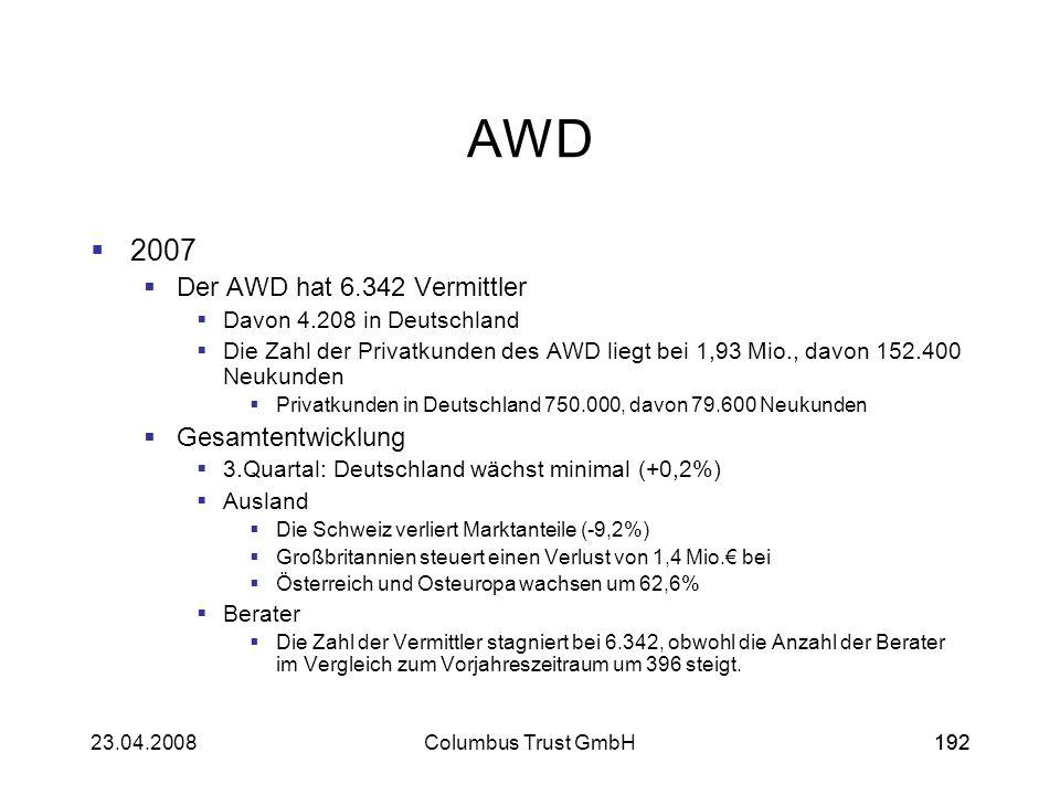 AWD 2007 Der AWD hat 6.342 Vermittler Gesamtentwicklung