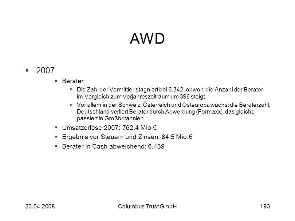 AWD 2007 Berater Umsatzerlöse 2007: 762,4 Mio.€