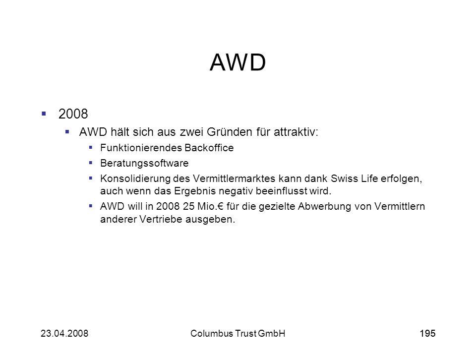 AWD 2008 AWD hält sich aus zwei Gründen für attraktiv: