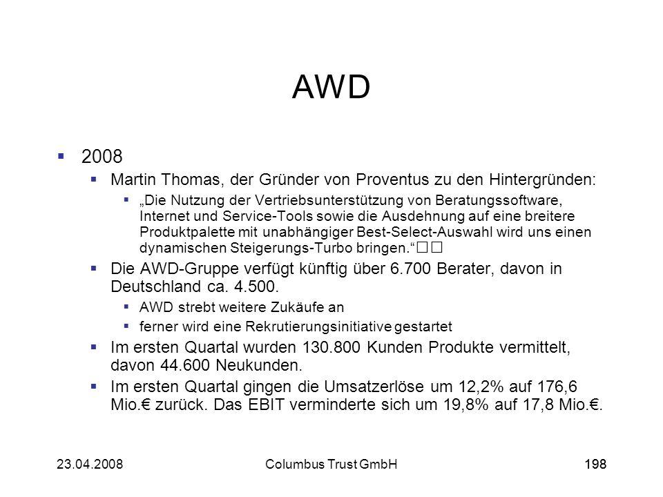 AWD 2008. Martin Thomas, der Gründer von Proventus zu den Hintergründen: