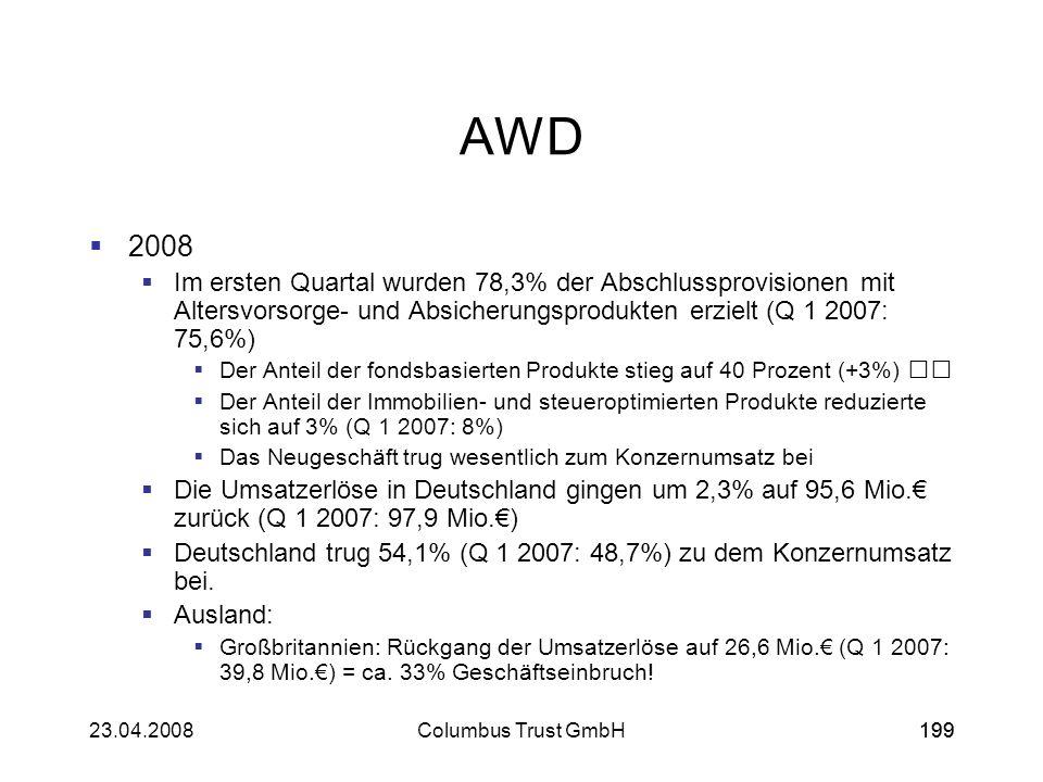 AWD 2008. Im ersten Quartal wurden 78,3% der Abschlussprovisionen mit Altersvorsorge- und Absicherungsprodukten erzielt (Q 1 2007: 75,6%)