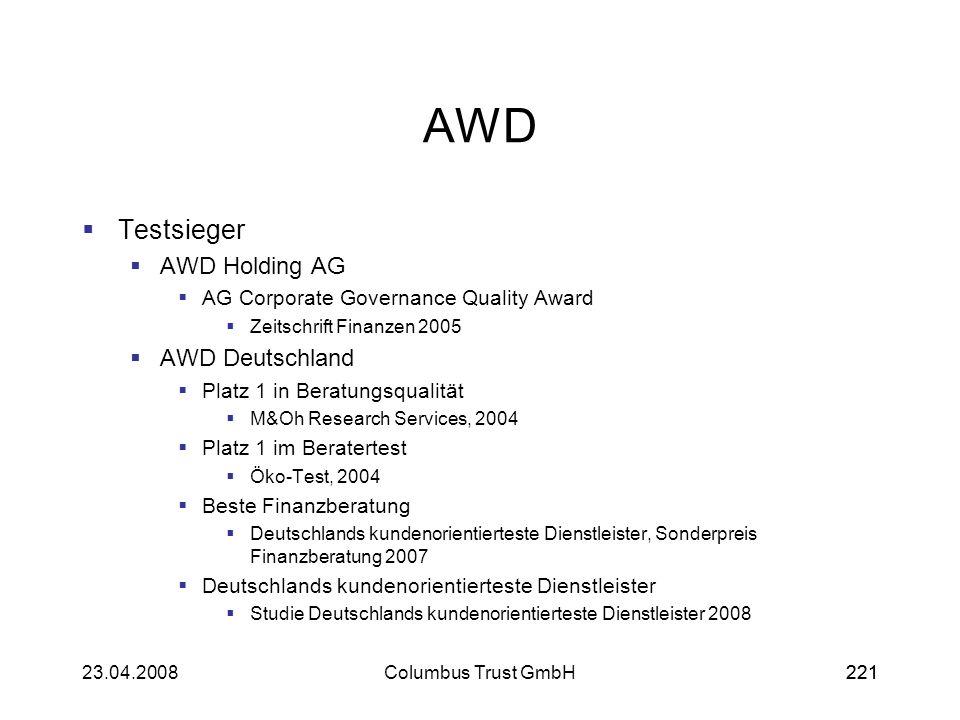 AWD Testsieger AWD Holding AG AWD Deutschland