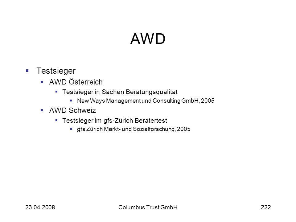 AWD Testsieger AWD Österreich AWD Schweiz