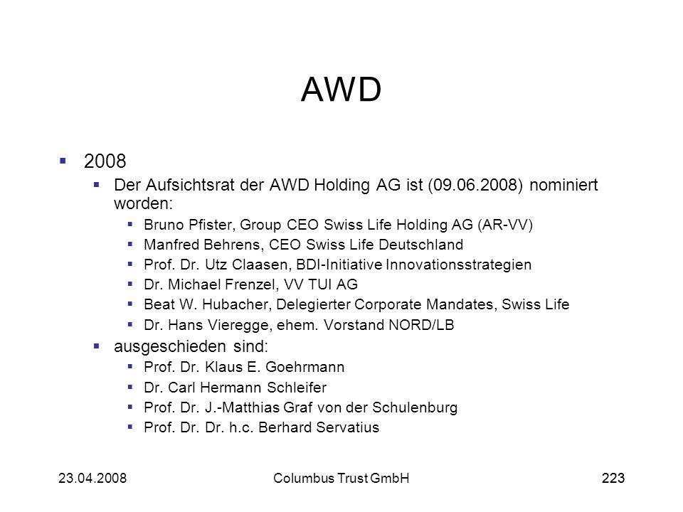 AWD 2008. Der Aufsichtsrat der AWD Holding AG ist (09.06.2008) nominiert worden: Bruno Pfister, Group CEO Swiss Life Holding AG (AR-VV)