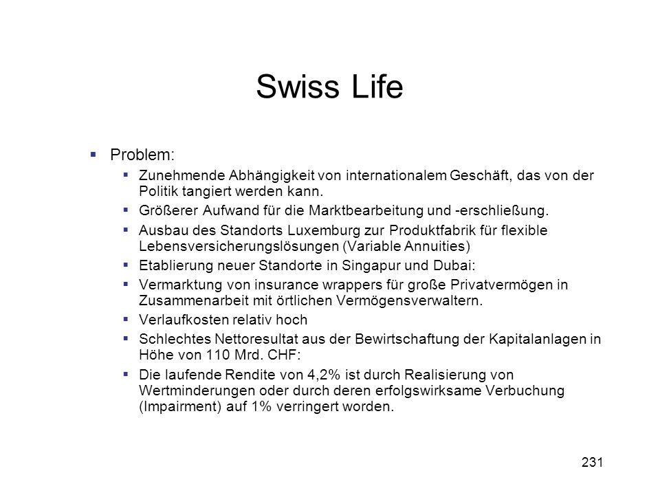 Swiss LifeProblem: Zunehmende Abhängigkeit von internationalem Geschäft, das von der Politik tangiert werden kann.