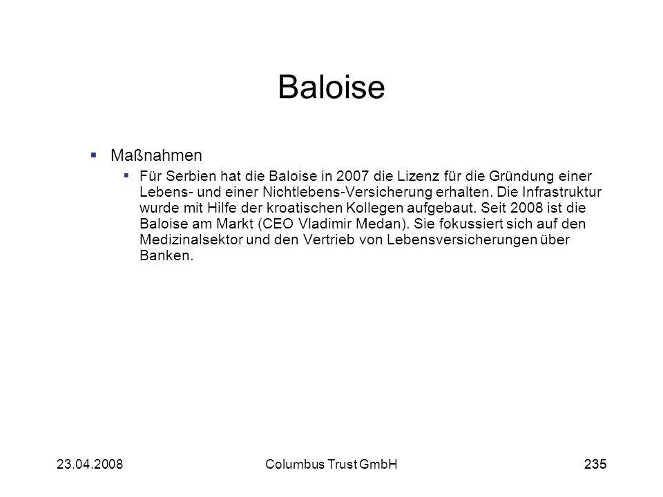 Baloise Maßnahmen.