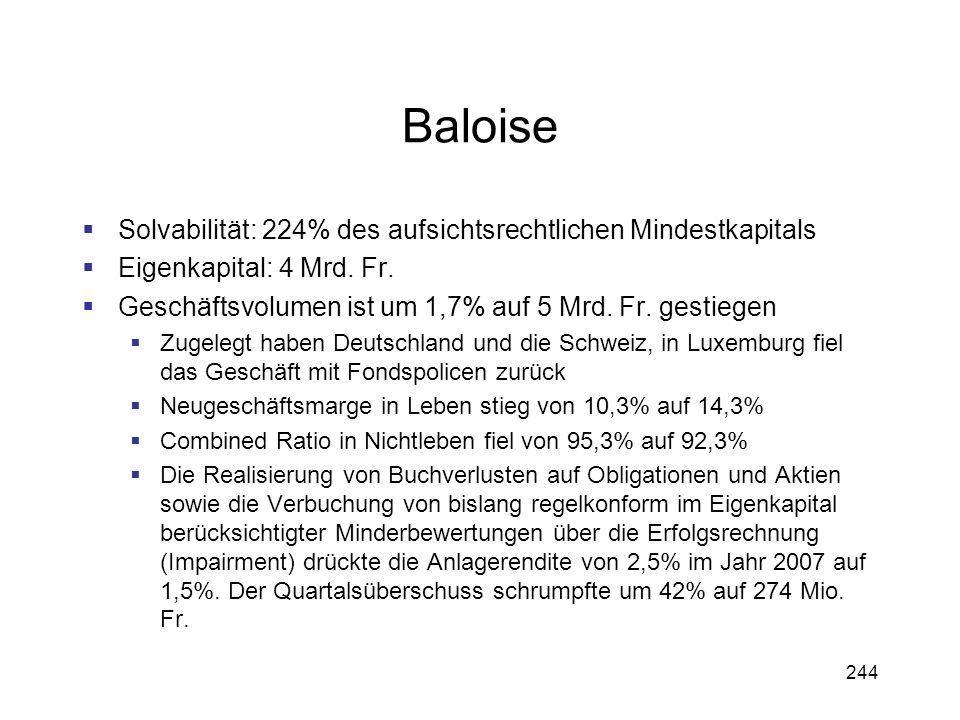 Baloise Solvabilität: 224% des aufsichtsrechtlichen Mindestkapitals
