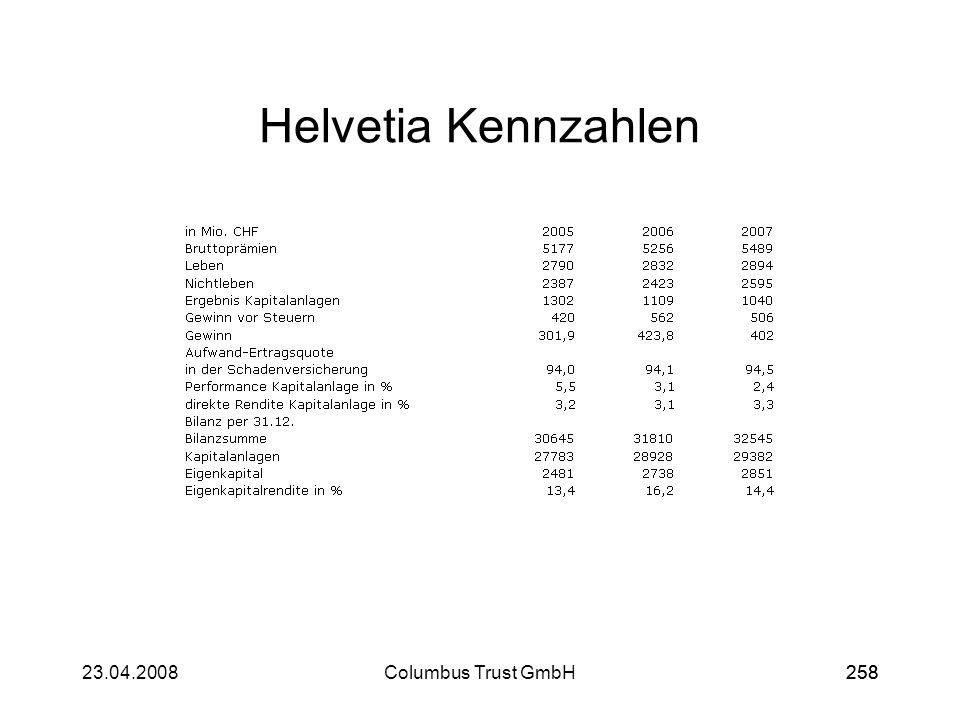 Helvetia Kennzahlen 23.04.2008 Columbus Trust GmbH 258