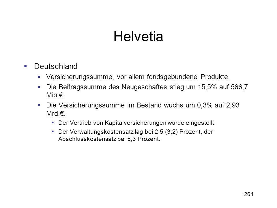 Helvetia Deutschland. Versicherungssumme, vor allem fondsgebundene Produkte. Die Beitragssumme des Neugeschäftes stieg um 15,5% auf 566,7 Mio.€.