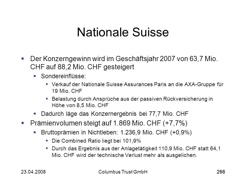 Nationale Suisse Der Konzerngewinn wird im Geschäftsjahr 2007 von 63,7 Mio. CHF auf 88,2 Mio. CHF gesteigert.