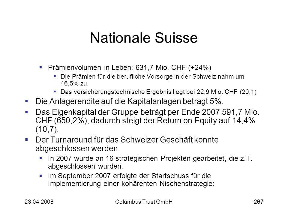 Nationale Suisse Die Anlagerendite auf die Kapitalanlagen beträgt 5%.