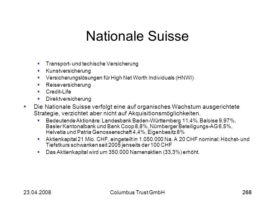 Nationale Suisse Transport- und techische Versicherung. Kunstversicherung. Versicherungslösungen für High Net Worth Individuals (HNWI)