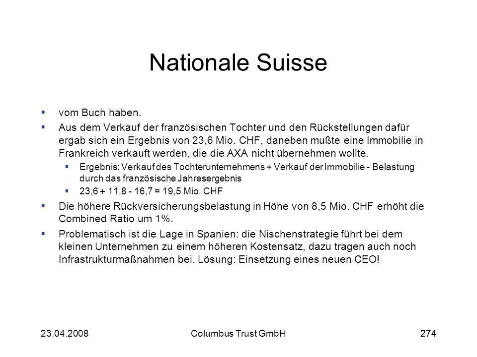 Nationale Suisse vom Buch haben.