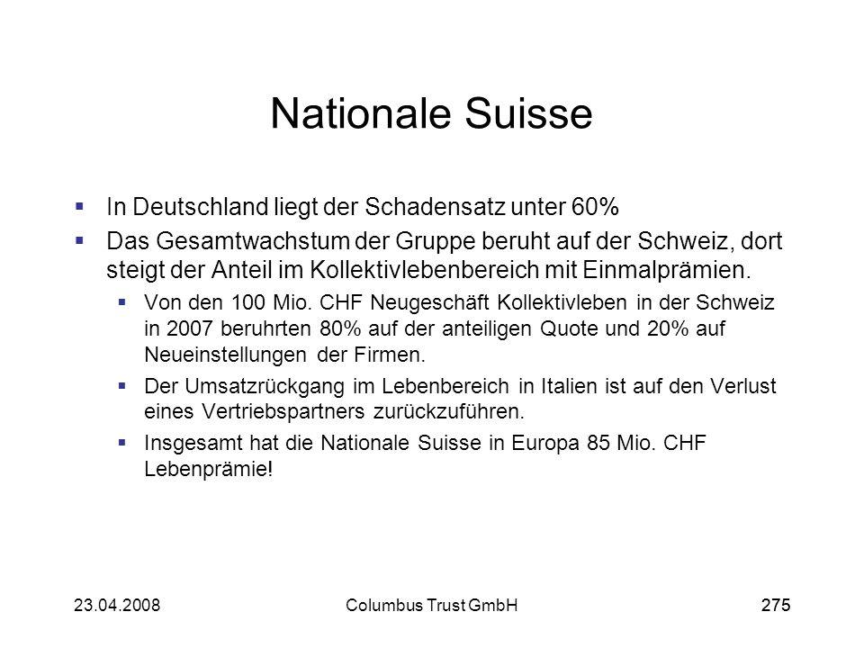 Nationale Suisse In Deutschland liegt der Schadensatz unter 60%