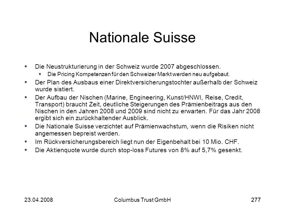 Nationale SuisseDie Neustrukturierung in der Schweiz wurde 2007 abgeschlossen. Die Pricing Kompetenzen für den Schweizer Markt werden neu aufgebaut.