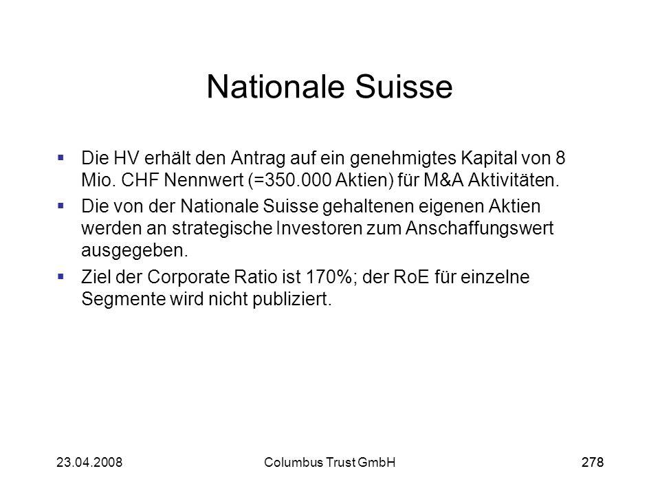 Nationale Suisse Die HV erhält den Antrag auf ein genehmigtes Kapital von 8 Mio. CHF Nennwert (=350.000 Aktien) für M&A Aktivitäten.