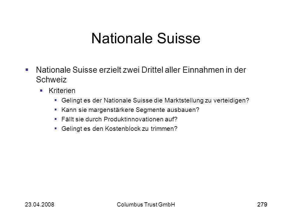 Nationale SuisseNationale Suisse erzielt zwei Drittel aller Einnahmen in der Schweiz. Kriterien.