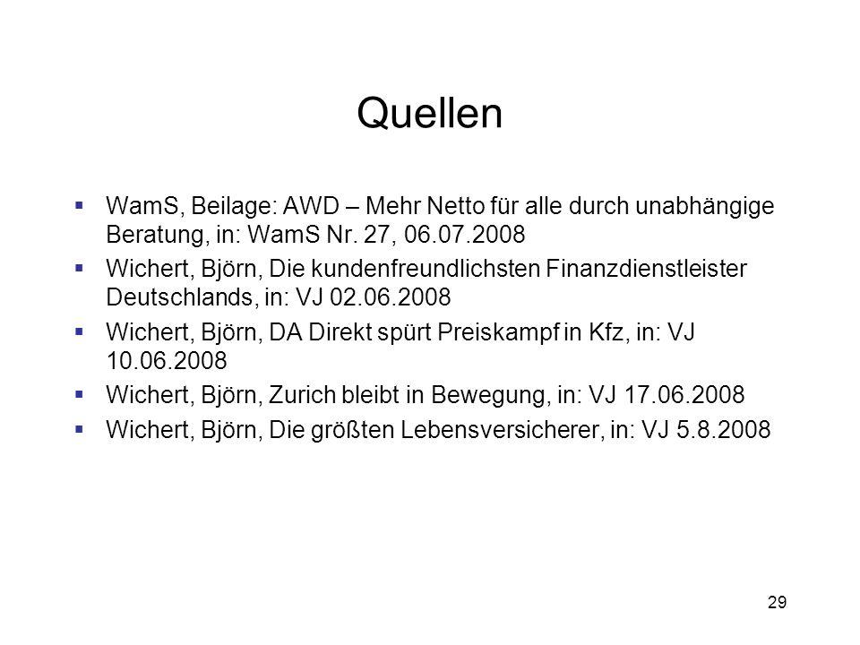 Quellen WamS, Beilage: AWD – Mehr Netto für alle durch unabhängige Beratung, in: WamS Nr. 27, 06.07.2008.