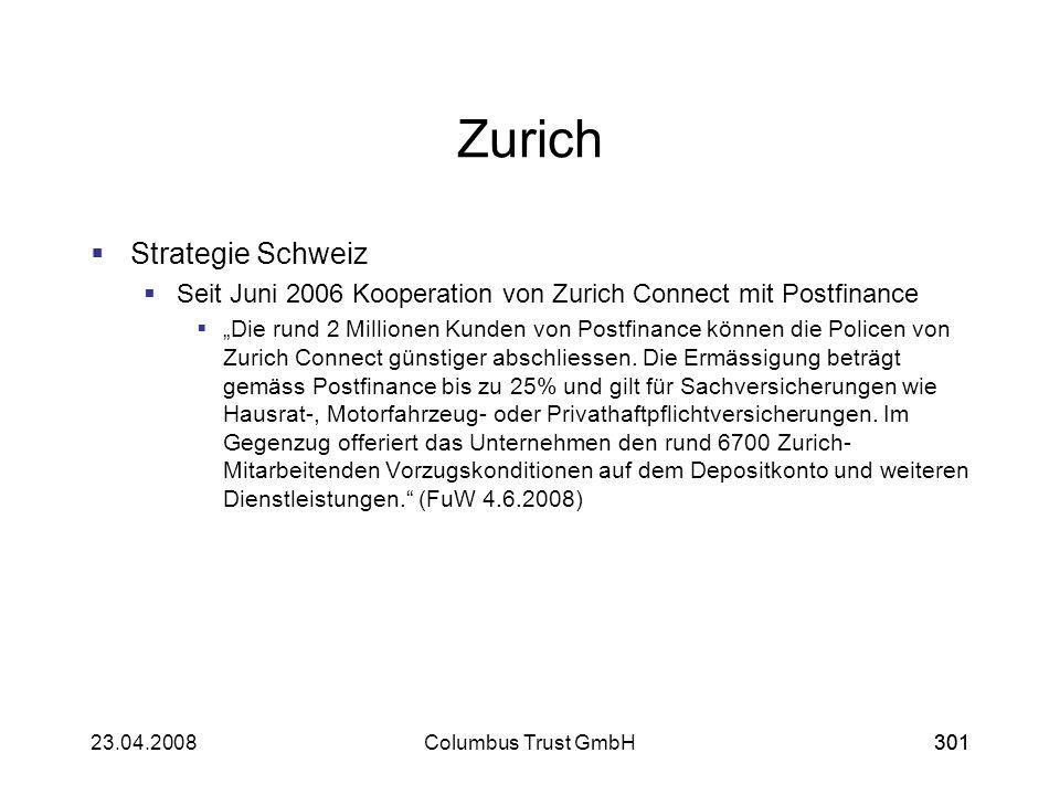 Zurich Strategie Schweiz