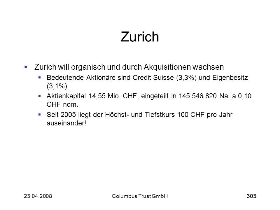 Zurich Zurich will organisch und durch Akquisitionen wachsen