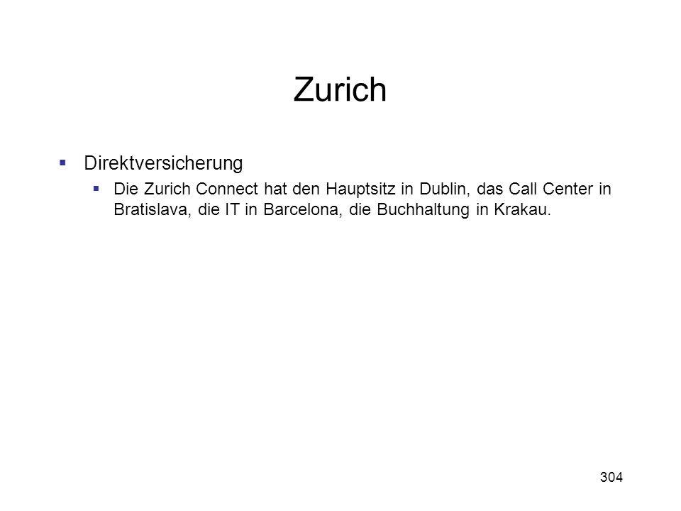 Zurich Direktversicherung