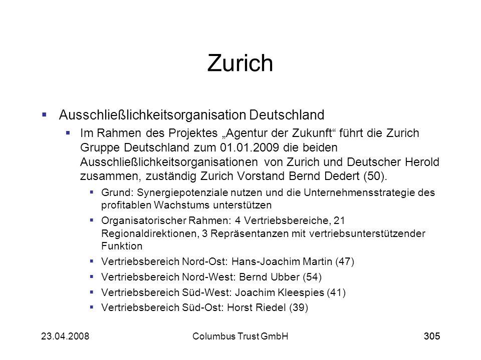 Zurich Ausschließlichkeitsorganisation Deutschland