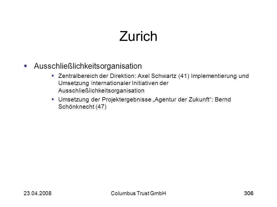 Zurich Ausschließlichkeitsorganisation