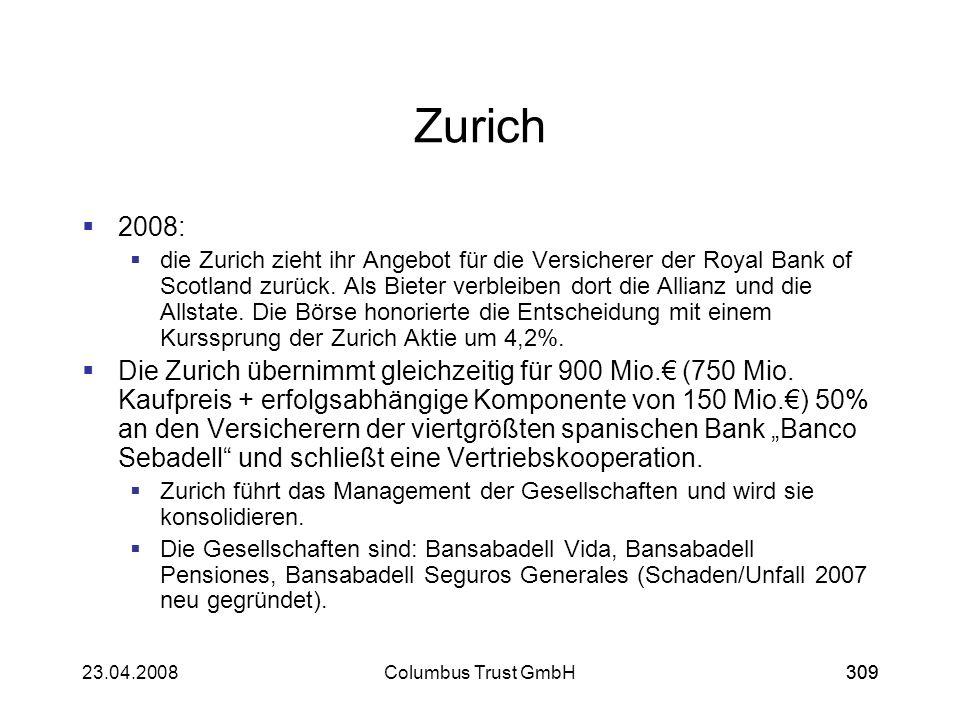 Zurich 2008: