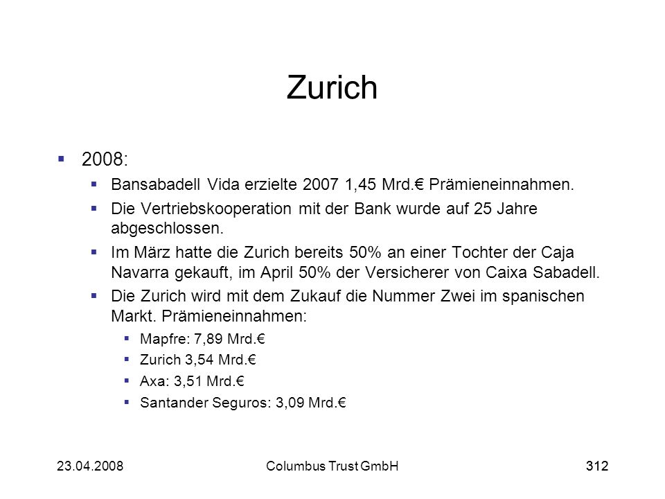 Zurich2008: Bansabadell Vida erzielte 2007 1,45 Mrd.€ Prämieneinnahmen. Die Vertriebskooperation mit der Bank wurde auf 25 Jahre abgeschlossen.
