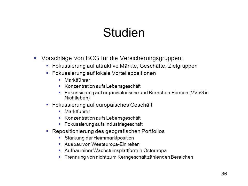 Studien Vorschläge von BCG für die Versicherungsgruppen:
