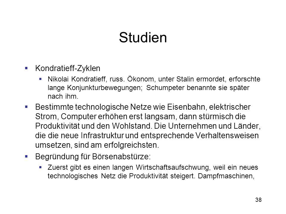 Studien Kondratieff-Zyklen