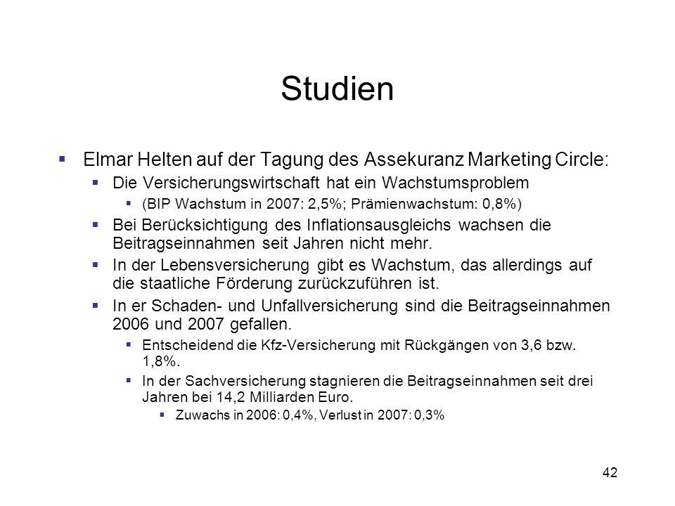 Studien Elmar Helten auf der Tagung des Assekuranz Marketing Circle:
