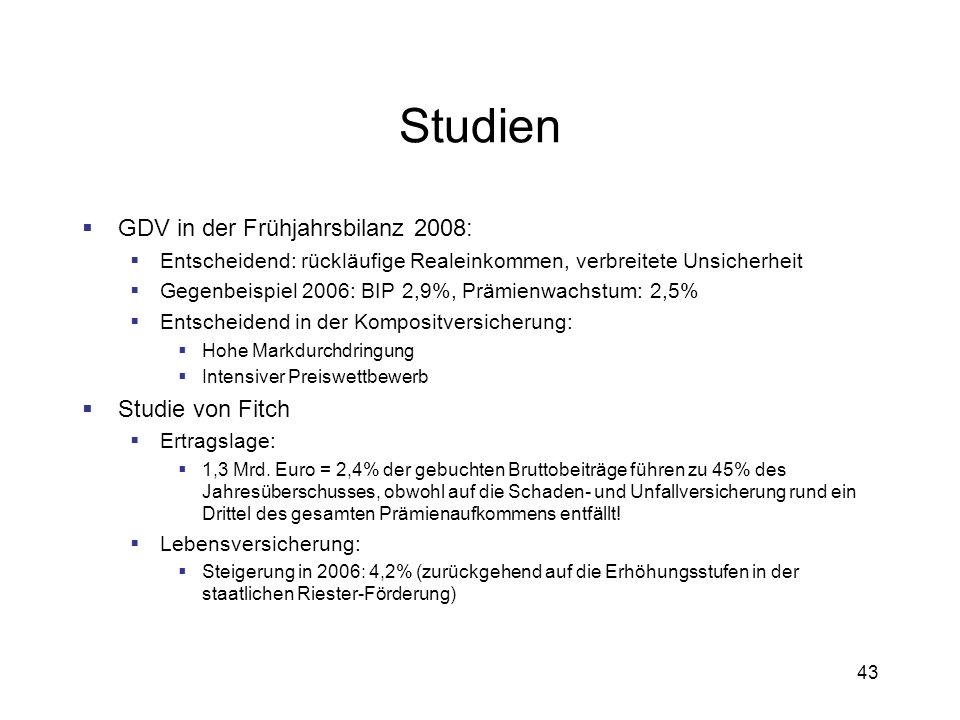 Studien GDV in der Frühjahrsbilanz 2008: Studie von Fitch