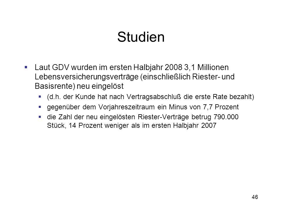 Studien Laut GDV wurden im ersten Halbjahr 2008 3,1 Millionen Lebensversicherungsverträge (einschließlich Riester- und Basisrente) neu eingelöst.