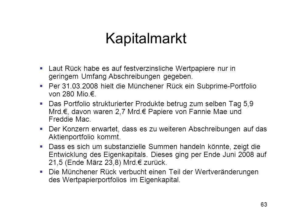 Kapitalmarkt Laut Rück habe es auf festverzinsliche Wertpapiere nur in geringem Umfang Abschreibungen gegeben.