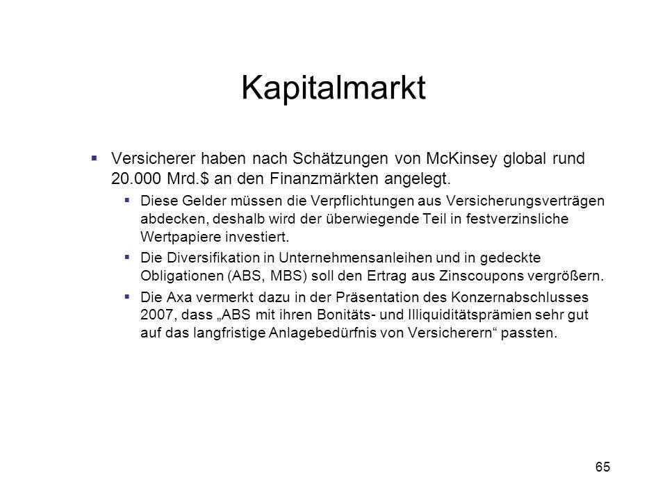 KapitalmarktVersicherer haben nach Schätzungen von McKinsey global rund 20.000 Mrd.$ an den Finanzmärkten angelegt.