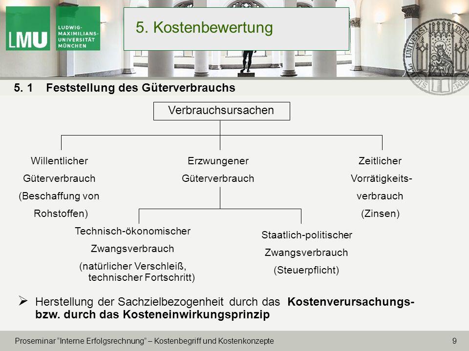 5. Kostenbewertung 5. 1 Feststellung des Güterverbrauchs
