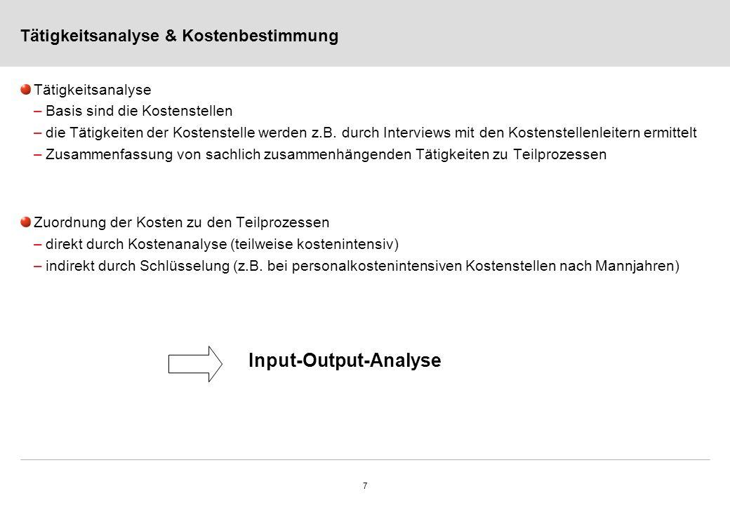 Tätigkeitsanalyse & Kostenbestimmung