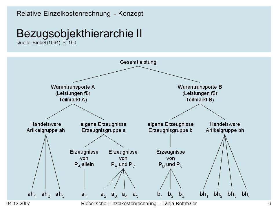 Bezugsobjekthierarchie II Quelle: Riebel (1994), S. 160.