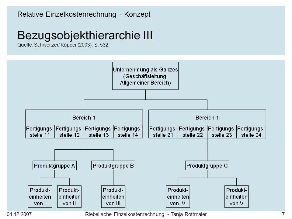 Bezugsobjekthierarchie III Quelle: Schweitzer/ Küpper (2003), S. 532.