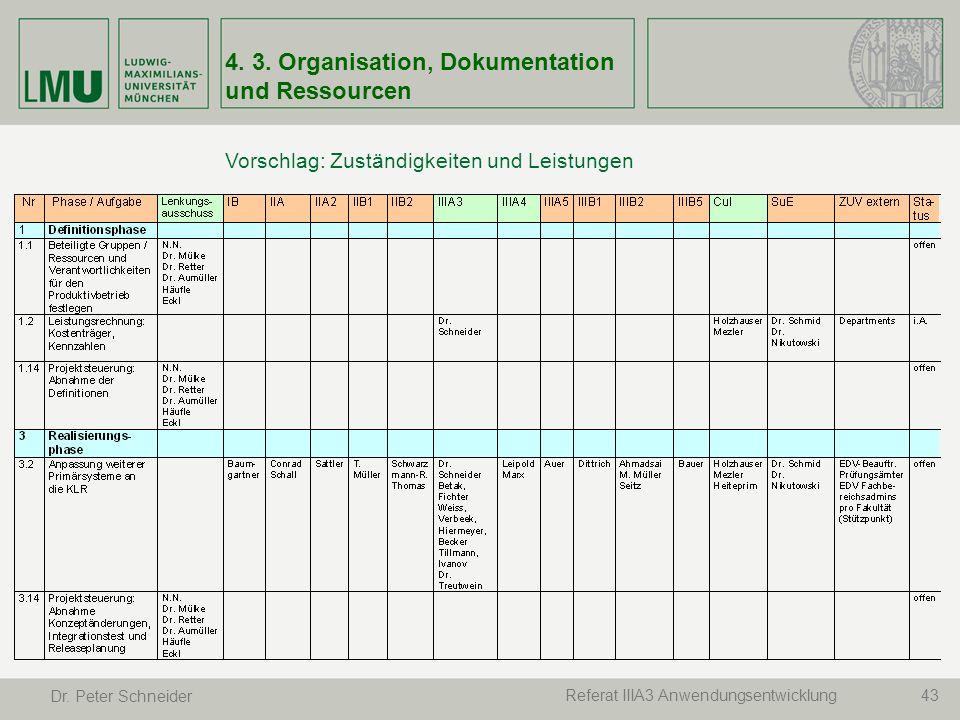 4. 3. Organisation, Dokumentation und Ressourcen