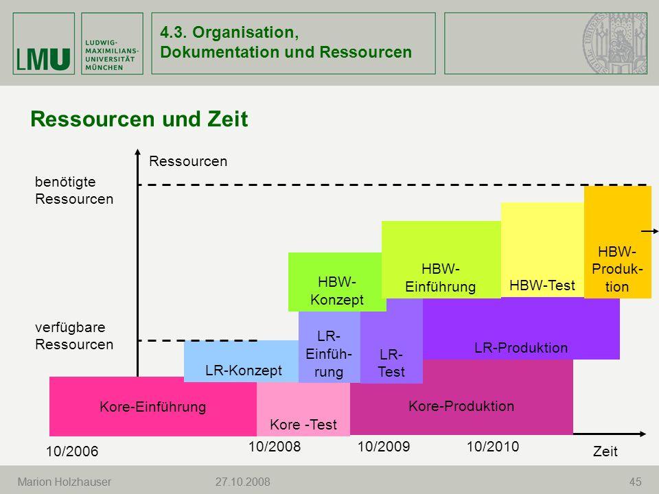Ressourcen und Zeit 4.3. Organisation, Dokumentation und Ressourcen