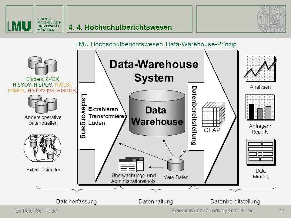 LMU Hochschulberichtswesen, Data-Warehouse-Prinzip