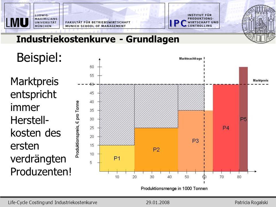 Industriekostenkurve - Grundlagen