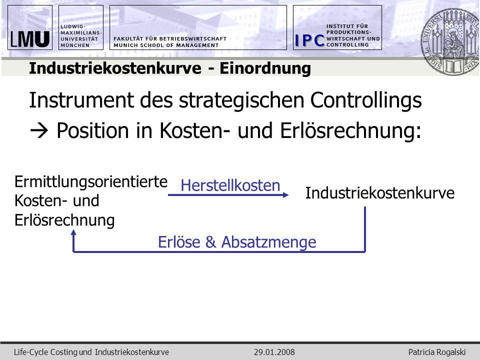 Industriekostenkurve - Einordnung