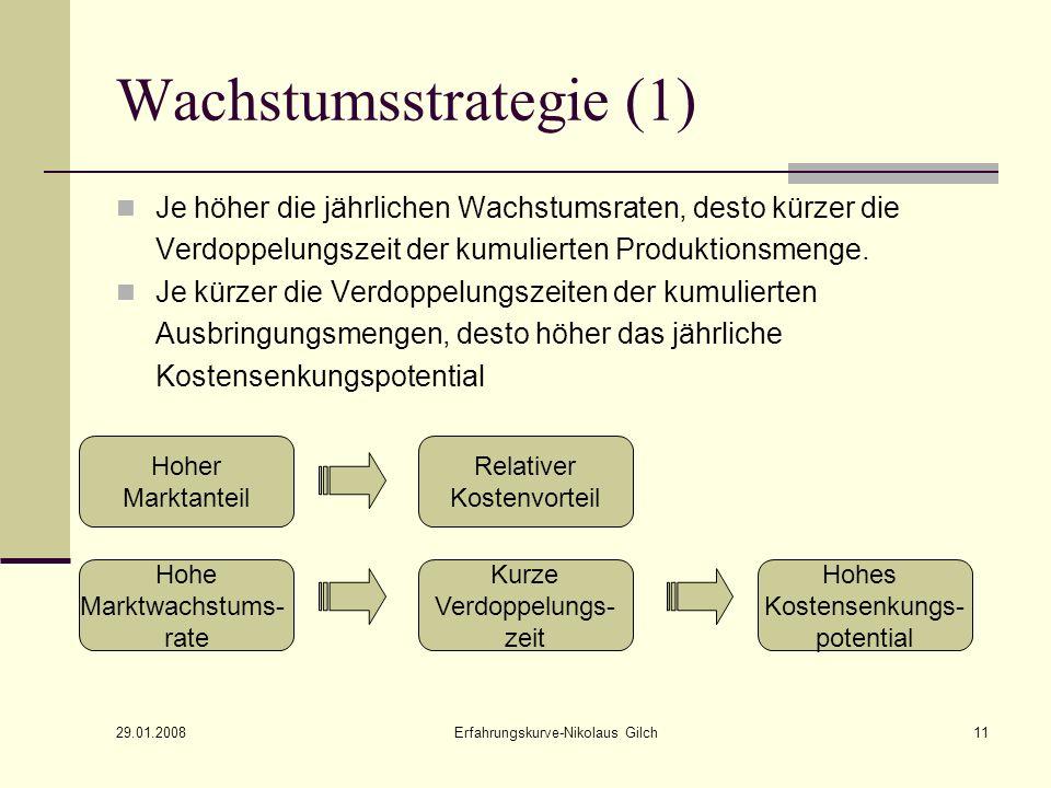 Wachstumsstrategie (1)