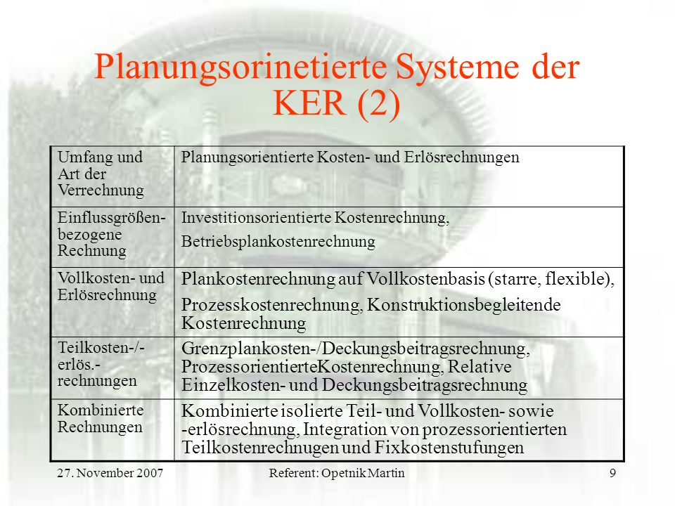 Planungsorinetierte Systeme der KER (2)