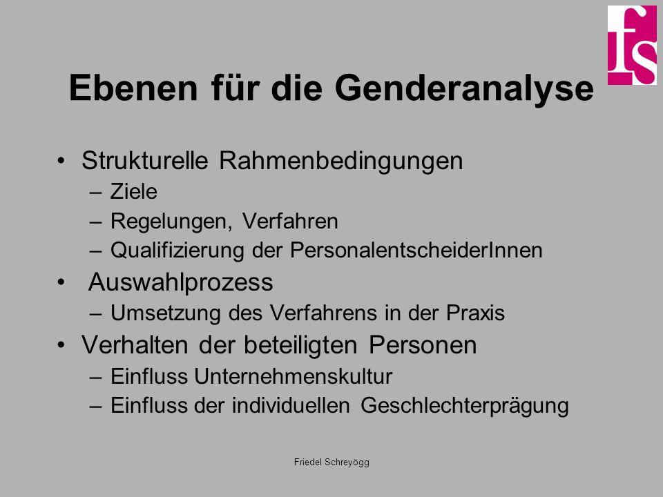 Ebenen für die Genderanalyse