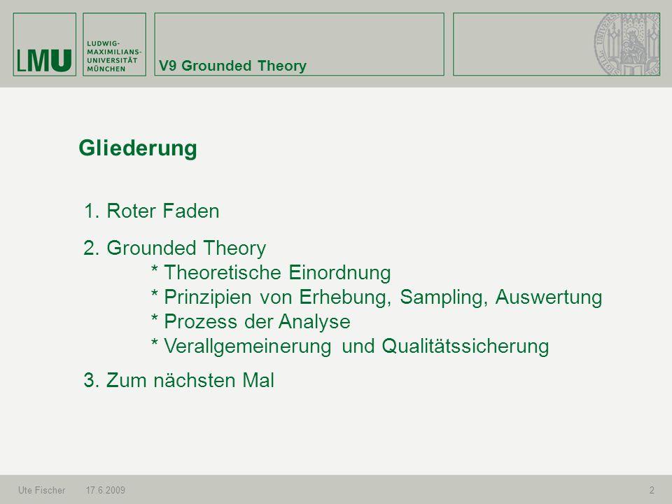 Gliederung 1. Roter Faden 2. Grounded Theory * Theoretische Einordnung