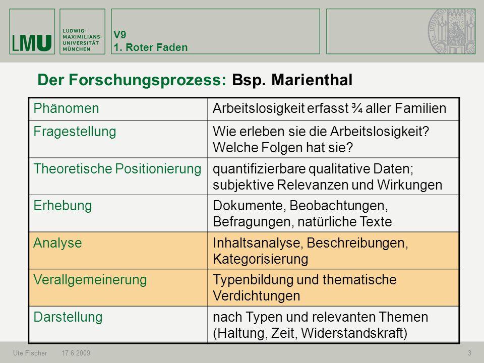 Der Forschungsprozess: Bsp. Marienthal